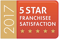 Barking Mad 5 Star Franchise Satisfaction