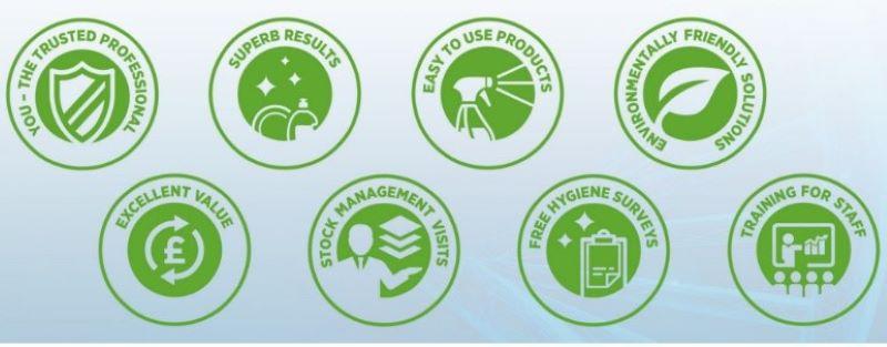 Chemex icons