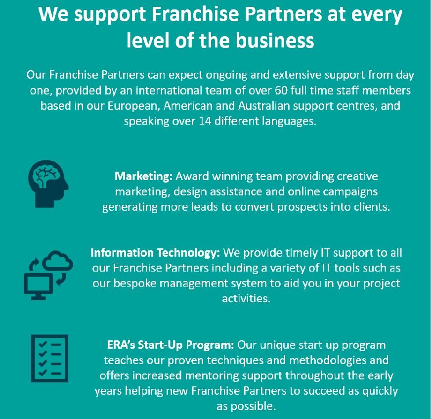 ERA franchise support