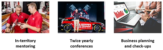 Mac Tools franchise business opportunity Tools career job automotive car tools mechanical franchisee owner investment flexible freedom profitable