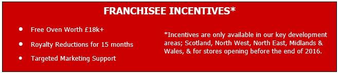 Papa Johns incentive banner