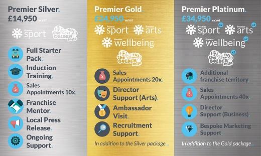 Premier Sports Banner