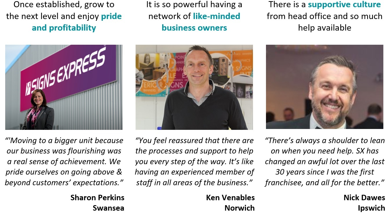 Signs Express franchisee testimonials 2