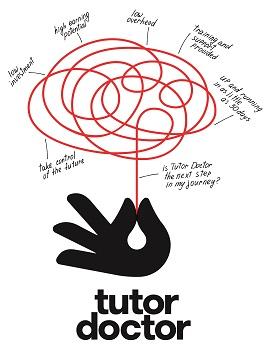 tutor doctor support mind map