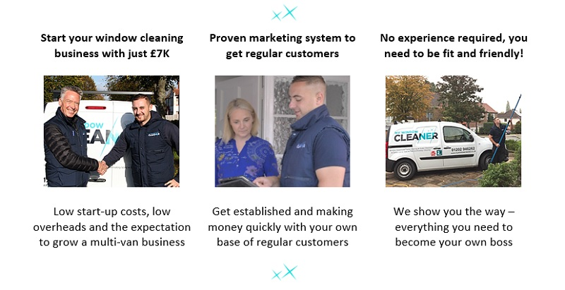 facts about my window cleaner franchise